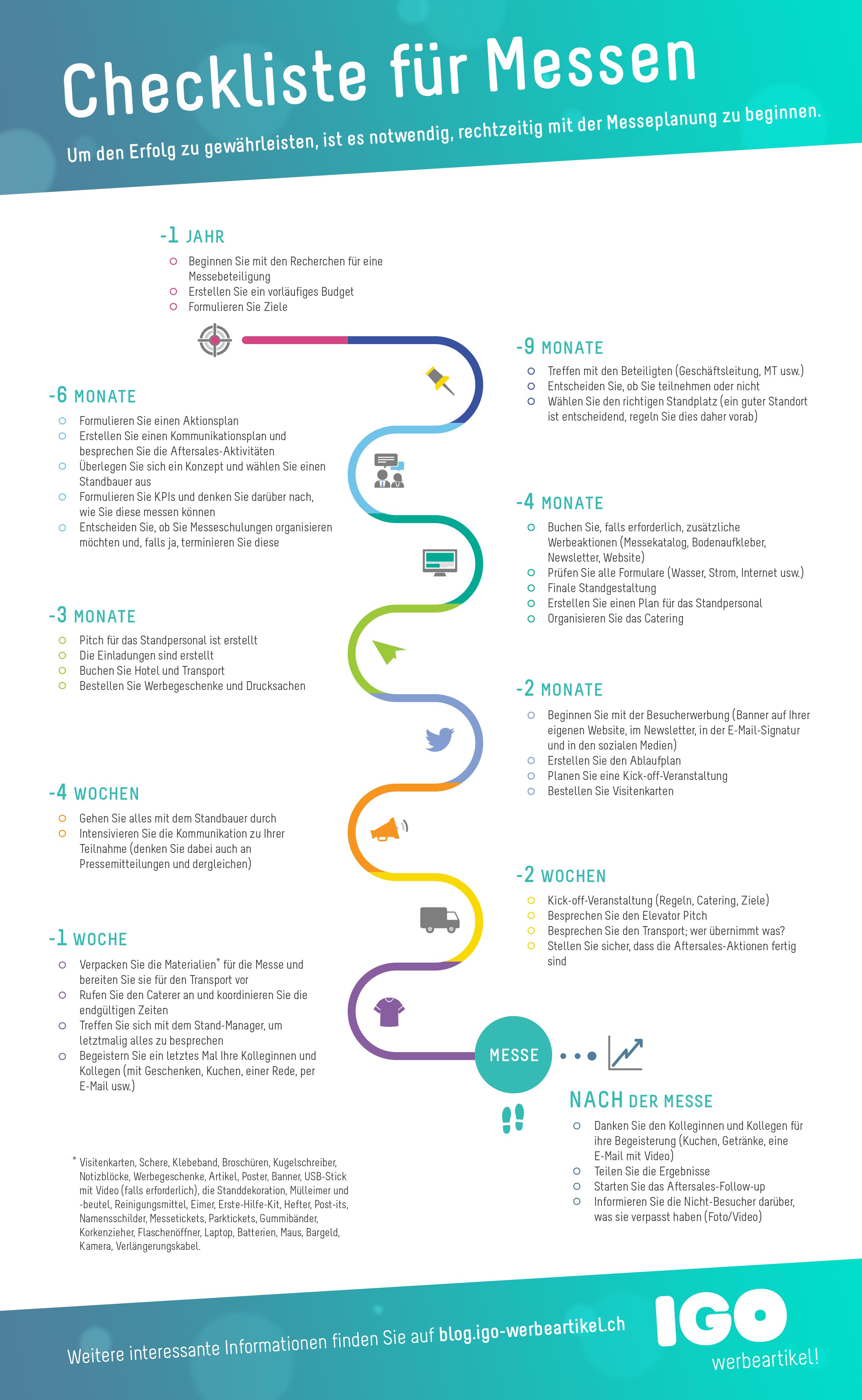 Checkliste für Messen